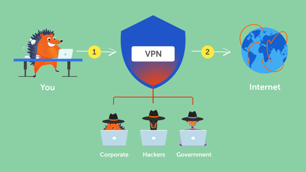 VPN protect your IP address